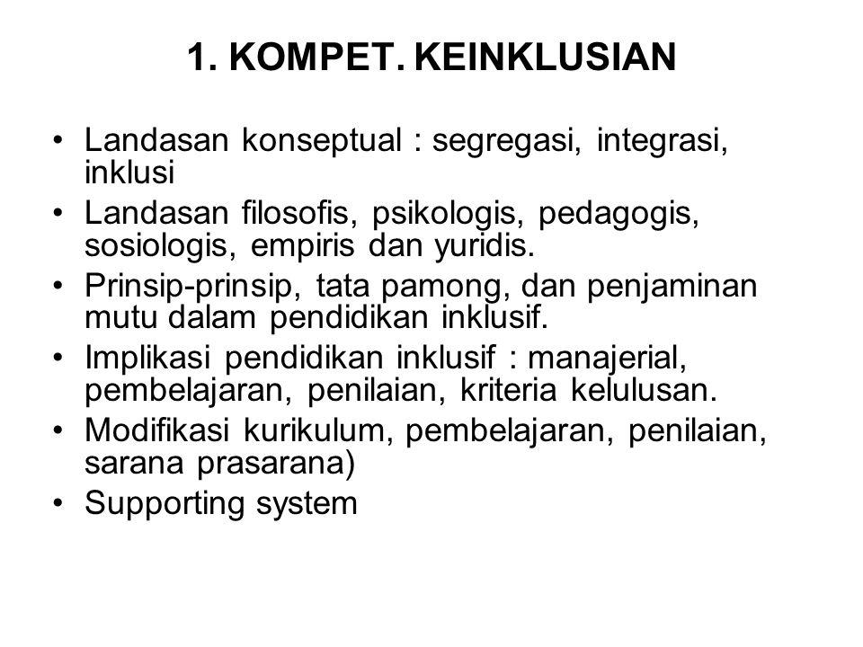 1. KOMPET. KEINKLUSIAN Landasan konseptual : segregasi, integrasi, inklusi.