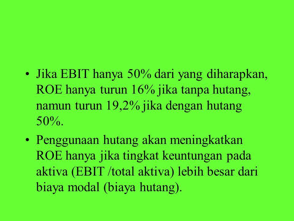 Jika EBIT hanya 50% dari yang diharapkan, ROE hanya turun 16% jika tanpa hutang, namun turun 19,2% jika dengan hutang 50%.