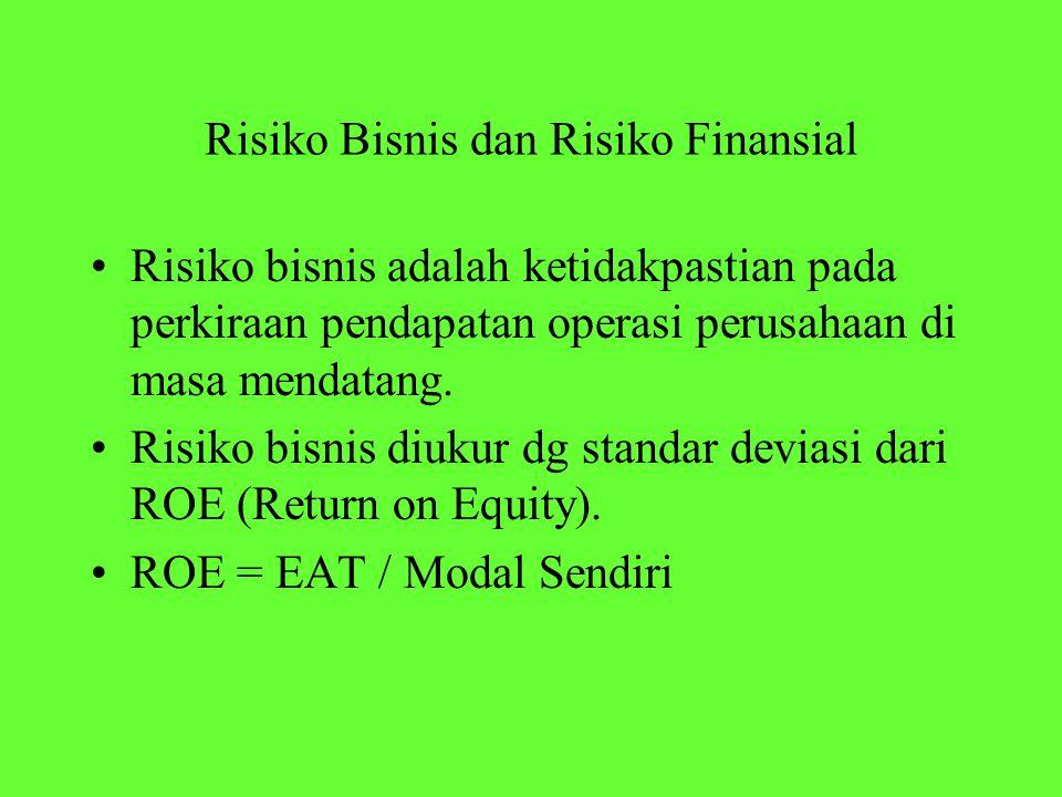 Risiko Bisnis dan Risiko Finansial