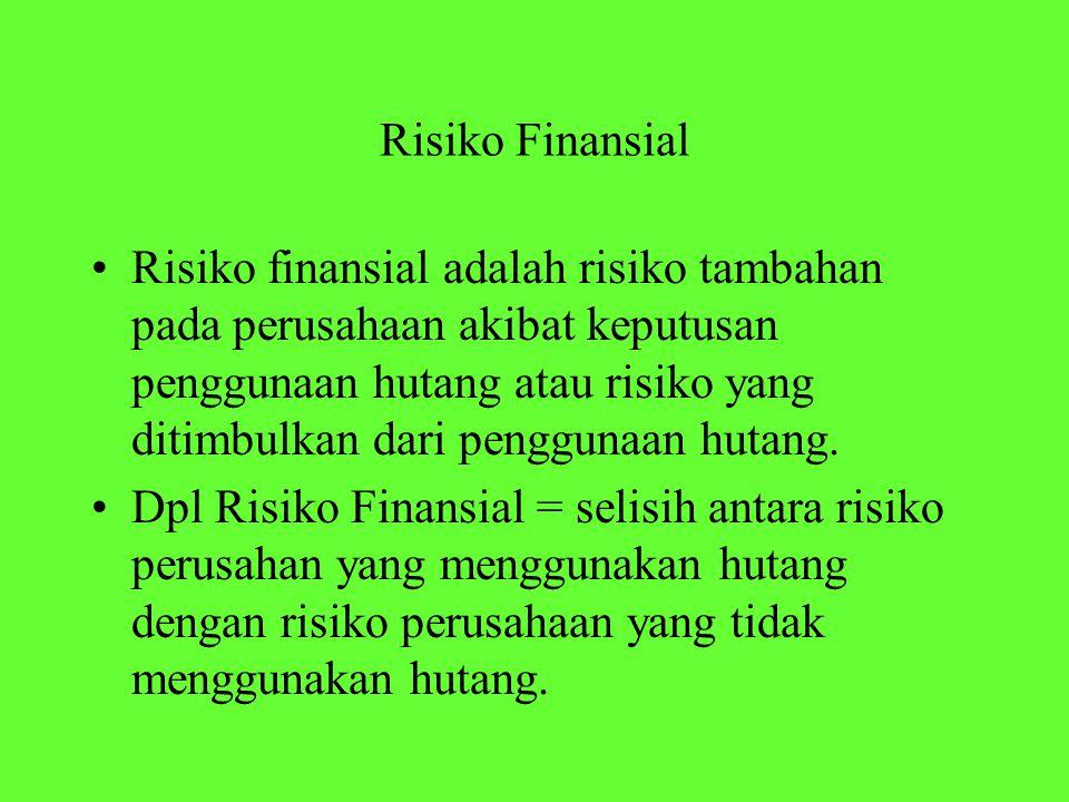 Risiko Finansial