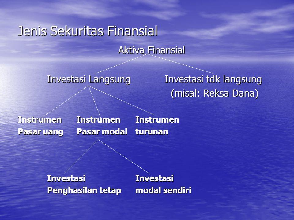 Jenis Sekuritas Finansial