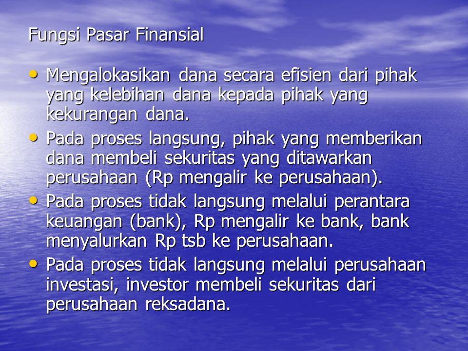 Fungsi Pasar Finansial