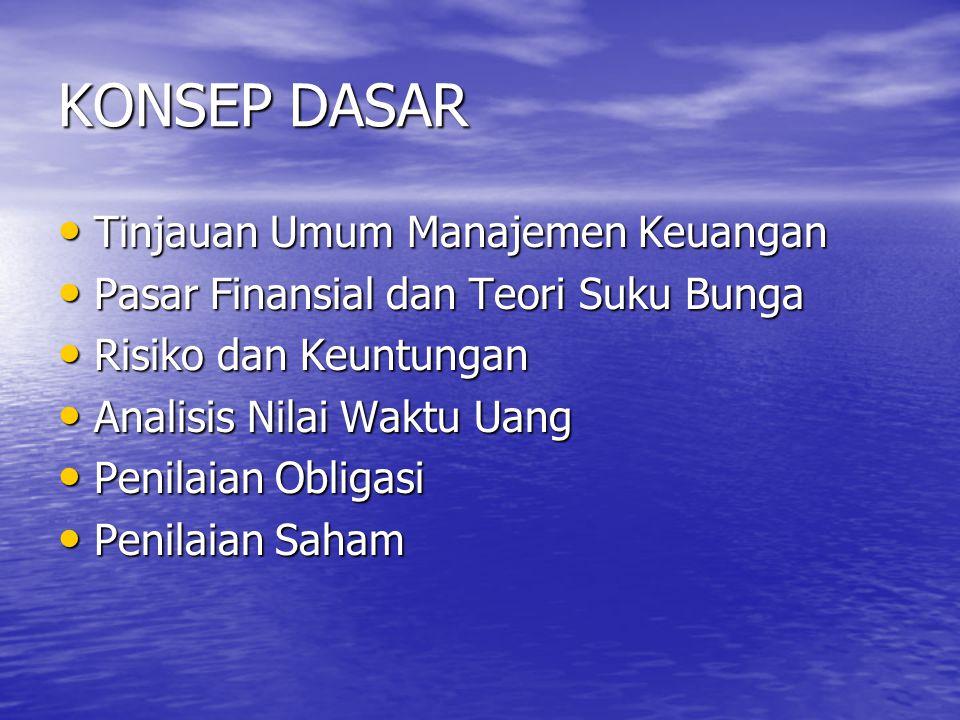 KONSEP DASAR Tinjauan Umum Manajemen Keuangan