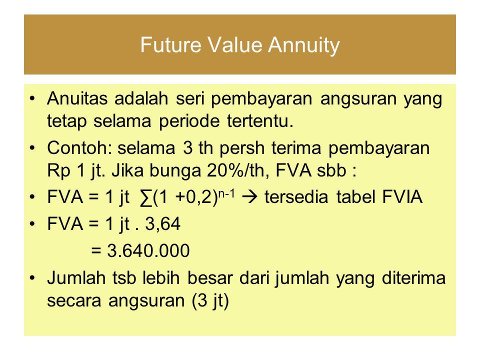 Future Value Annuity Anuitas adalah seri pembayaran angsuran yang tetap selama periode tertentu.
