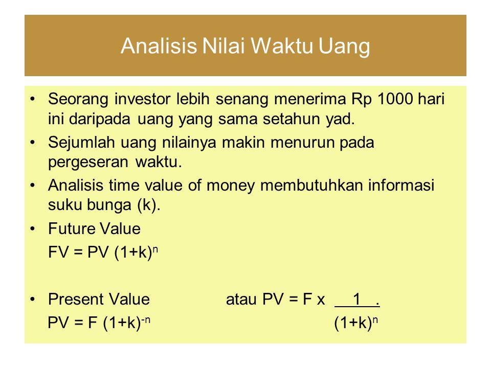 Analisis Nilai Waktu Uang