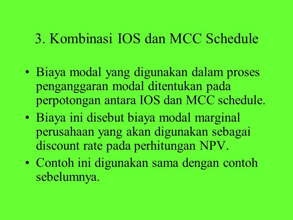 3. Kombinasi IOS dan MCC Schedule