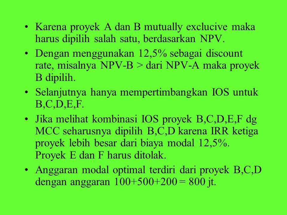 Karena proyek A dan B mutually exclucive maka harus dipilih salah satu, berdasarkan NPV.