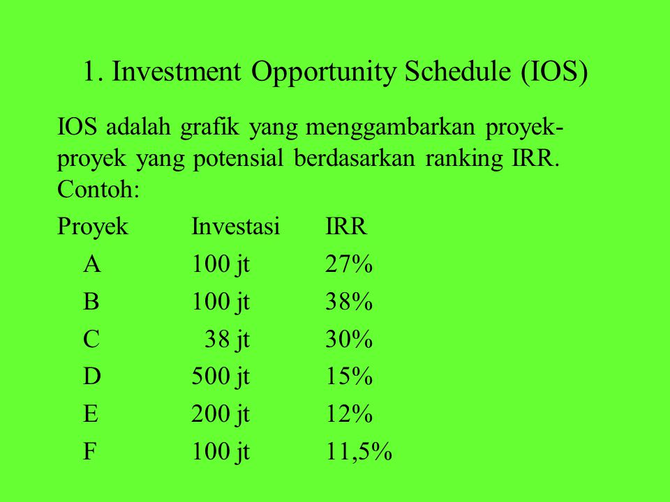 1. Investment Opportunity Schedule (IOS)