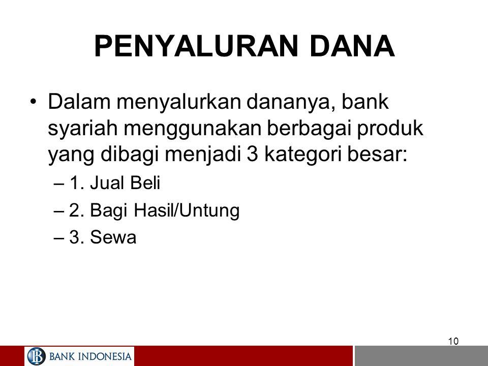 PENYALURAN DANA Dalam menyalurkan dananya, bank syariah menggunakan berbagai produk yang dibagi menjadi 3 kategori besar: