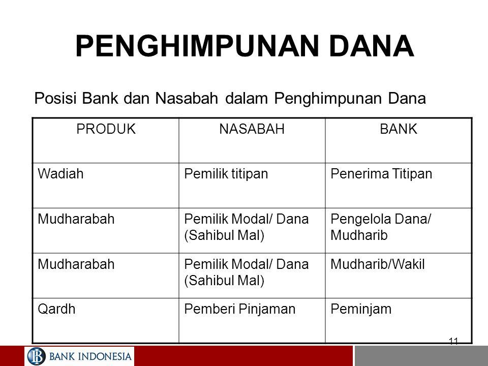 PENGHIMPUNAN DANA Posisi Bank dan Nasabah dalam Penghimpunan Dana