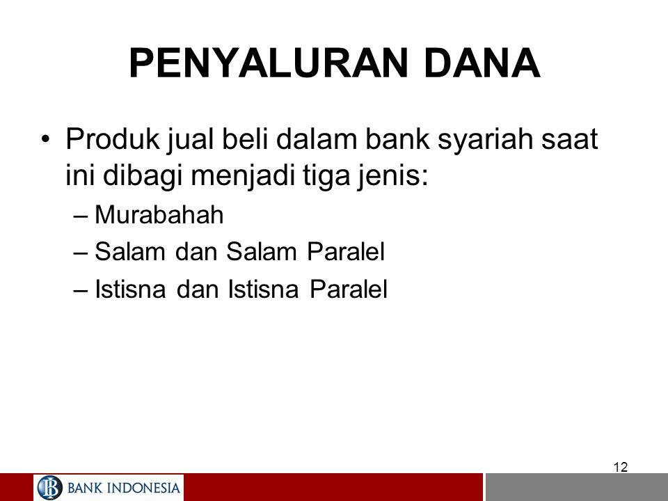 PENYALURAN DANA Produk jual beli dalam bank syariah saat ini dibagi menjadi tiga jenis: Murabahah.