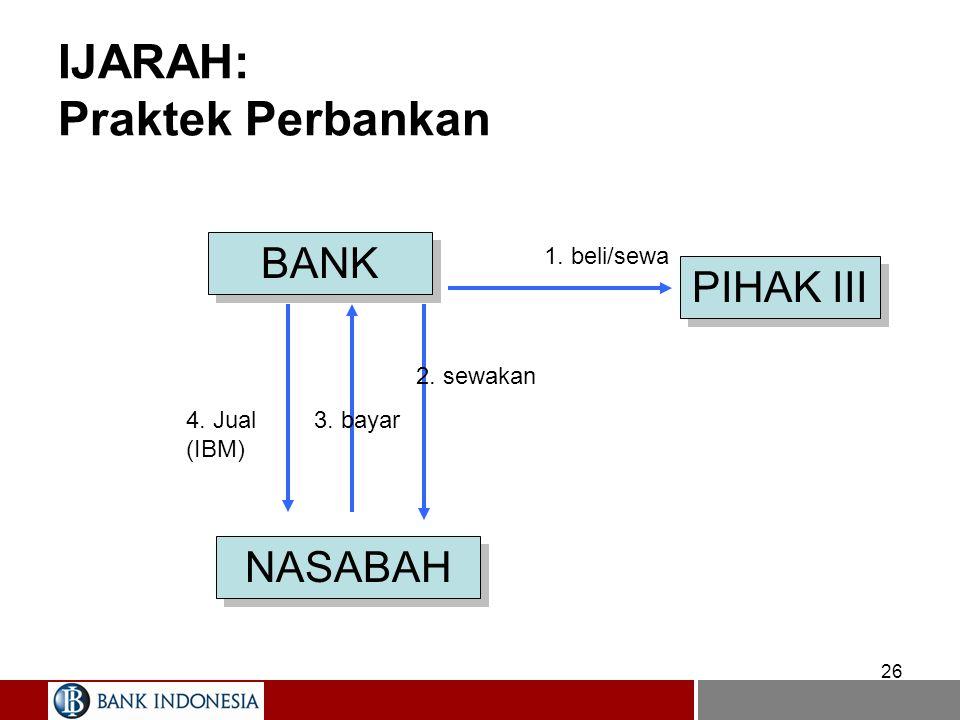 IJARAH: Praktek Perbankan