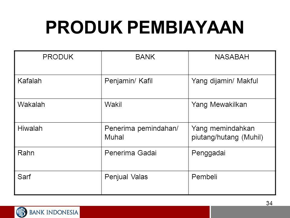PRODUK PEMBIAYAAN PRODUK BANK NASABAH Kafalah Penjamin/ Kafil
