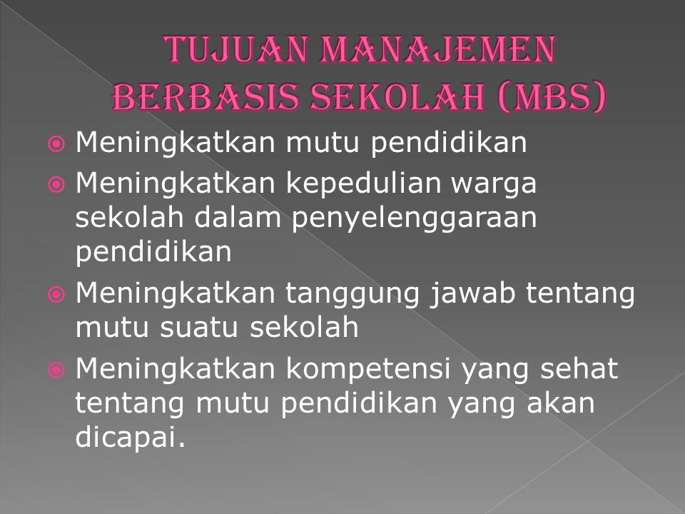 Tujuan Manajemen Berbasis Sekolah (MBS)