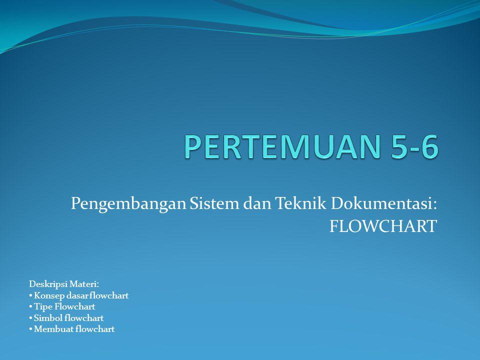 Pengembangan Sistem dan Teknik Dokumentasi: FLOWCHART