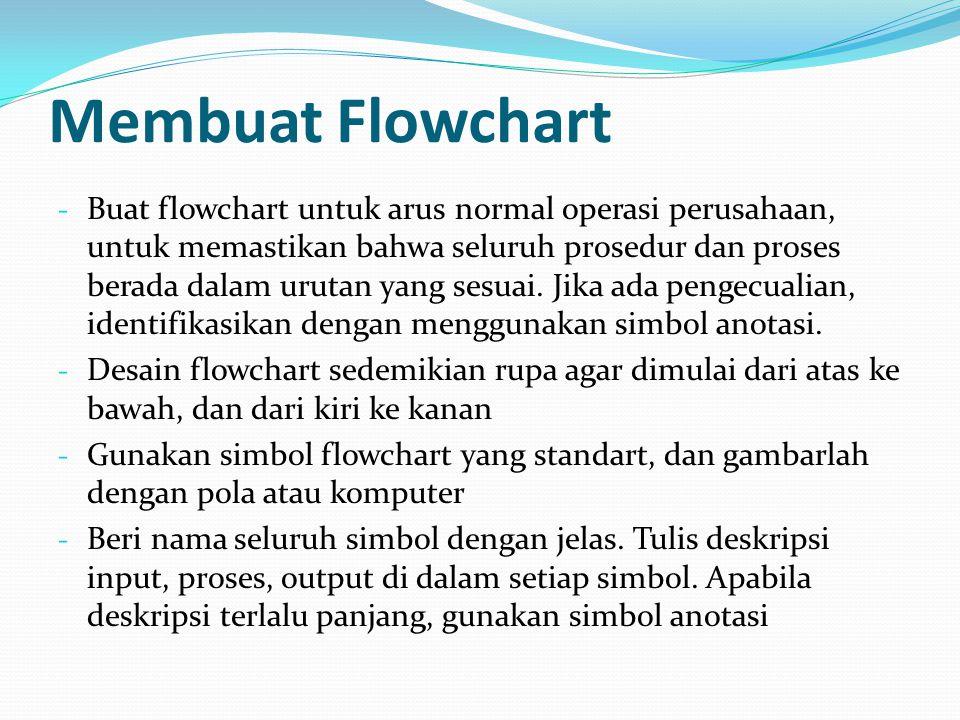 Membuat Flowchart