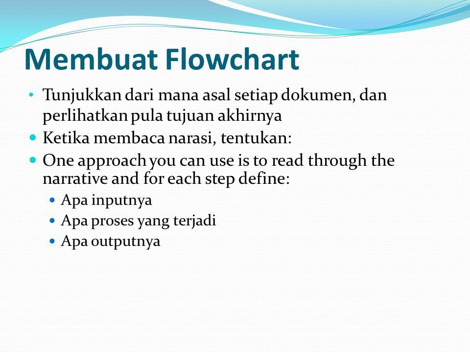 Membuat Flowchart Tunjukkan dari mana asal setiap dokumen, dan perlihatkan pula tujuan akhirnya. Ketika membaca narasi, tentukan: