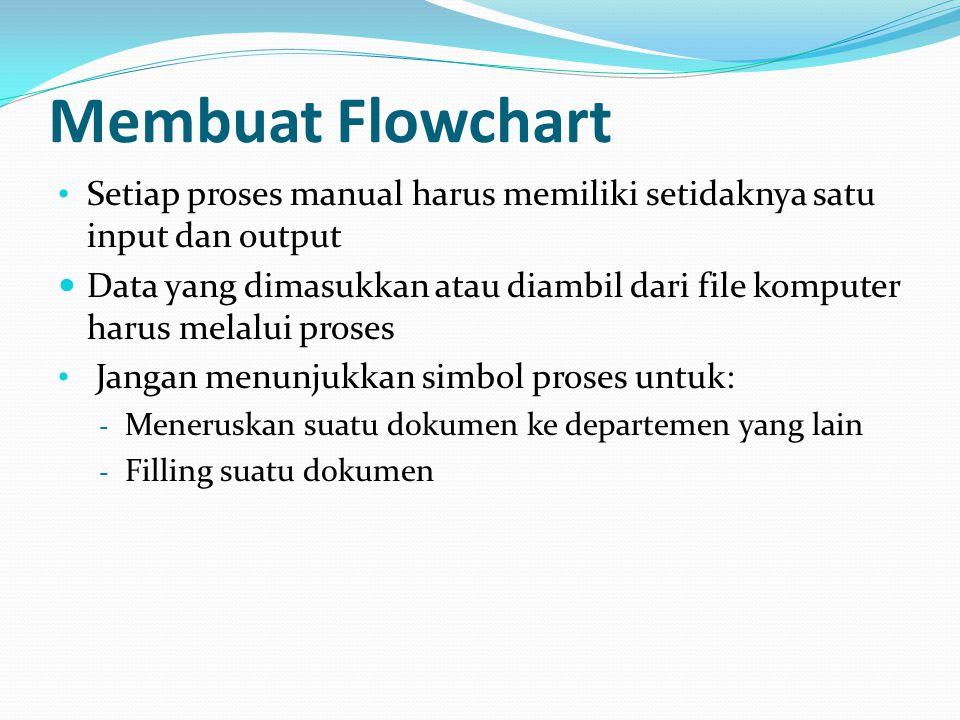Membuat Flowchart Setiap proses manual harus memiliki setidaknya satu input dan output.