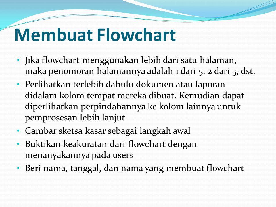 Membuat Flowchart Jika flowchart menggunakan lebih dari satu halaman, maka penomoran halamannya adalah 1 dari 5, 2 dari 5, dst.