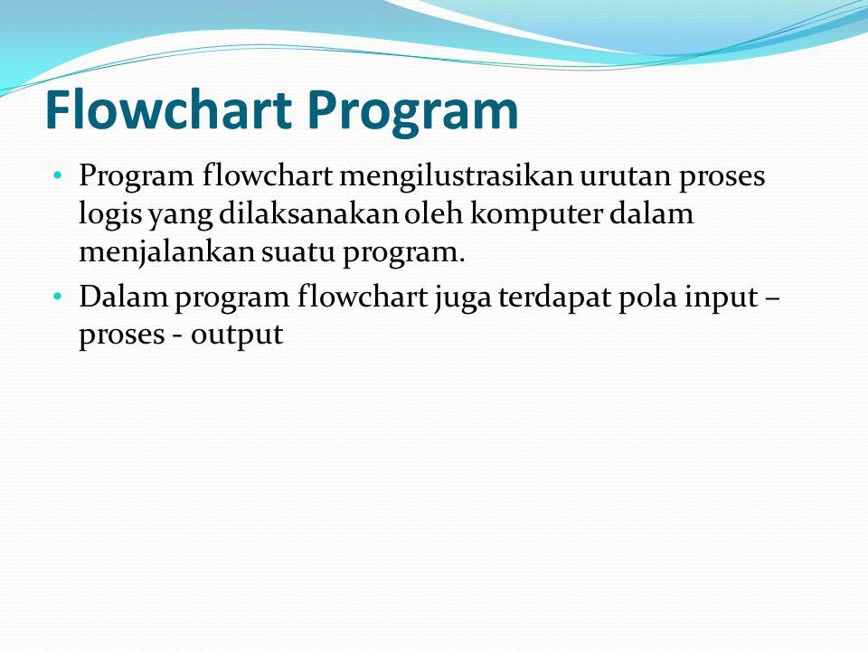 Flowchart Program Program flowchart mengilustrasikan urutan proses logis yang dilaksanakan oleh komputer dalam menjalankan suatu program.