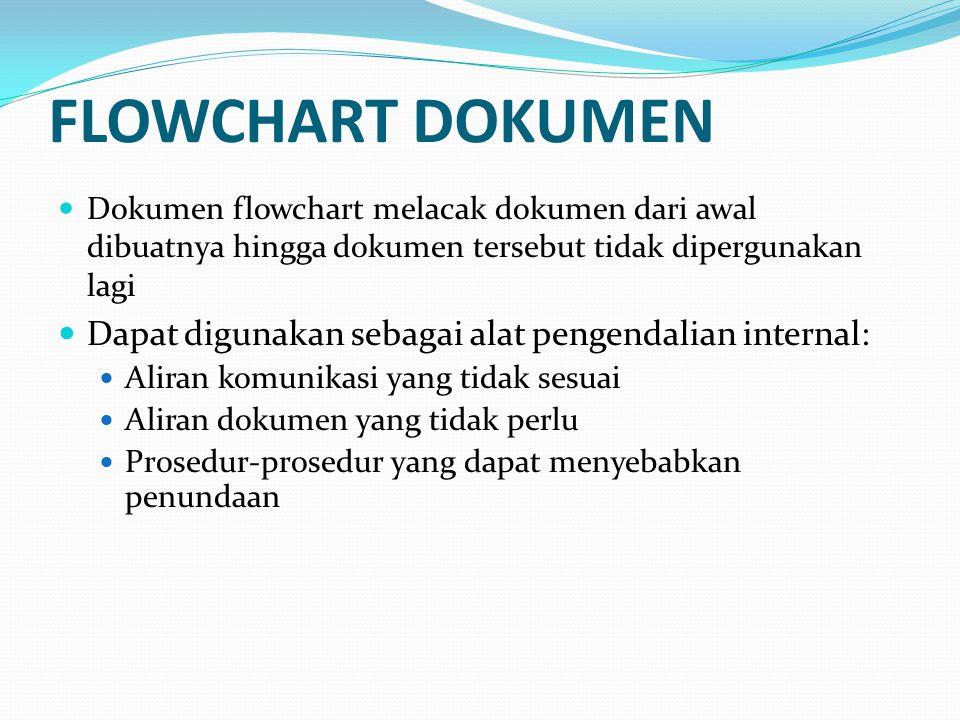 FLOWCHART DOKUMEN Dapat digunakan sebagai alat pengendalian internal: