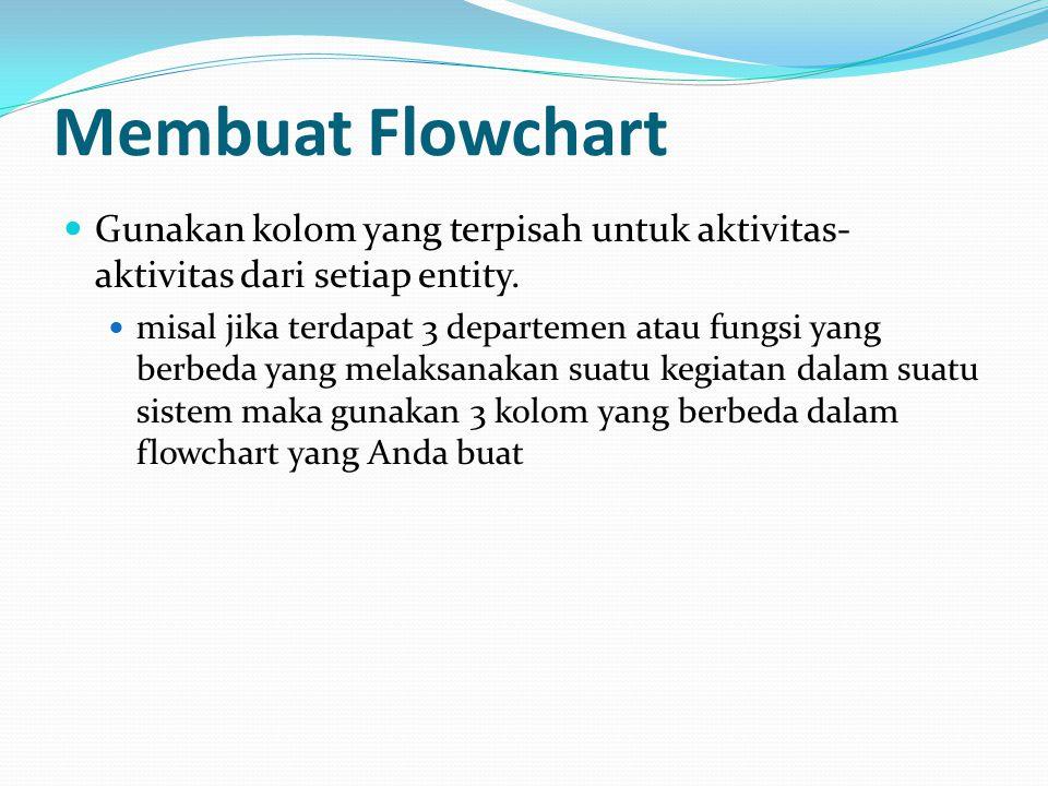 Membuat Flowchart Gunakan kolom yang terpisah untuk aktivitas-aktivitas dari setiap entity.