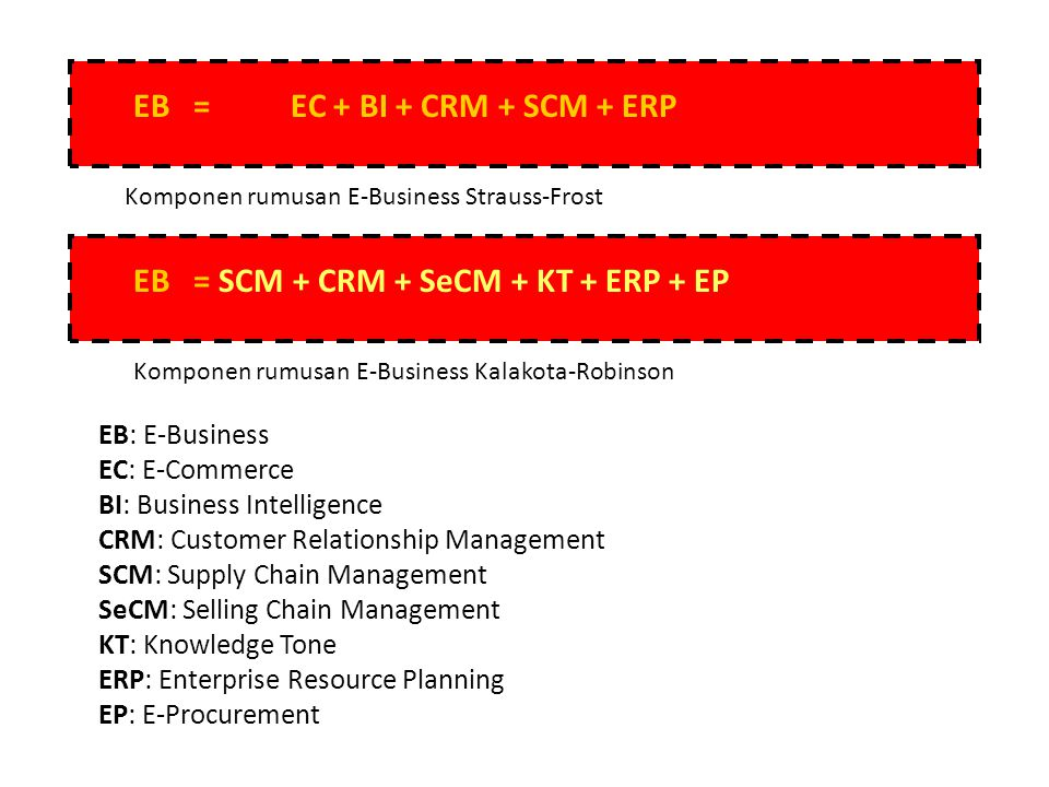 EB = EC + BI + CRM + SCM + ERP