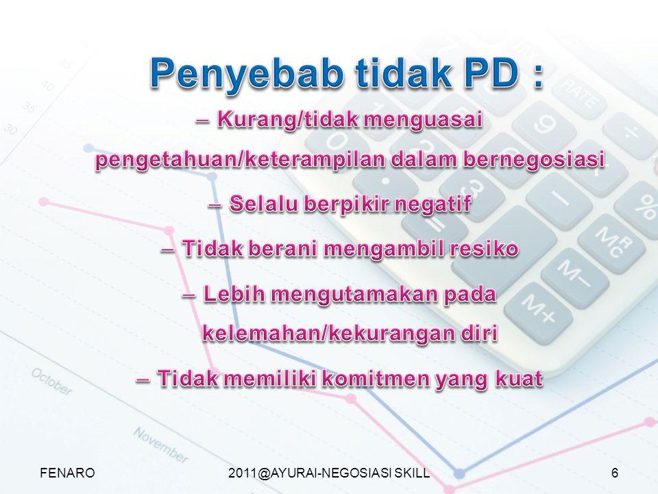 Penyebab tidak PD : Kurang/tidak menguasai pengetahuan/keterampilan dalam bernegosiasi. Selalu berpikir negatif.