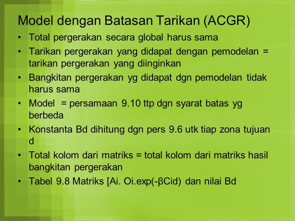 Model dengan Batasan Tarikan (ACGR)