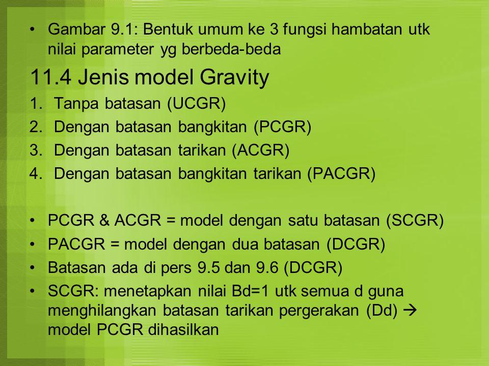 Gambar 9.1: Bentuk umum ke 3 fungsi hambatan utk nilai parameter yg berbeda-beda