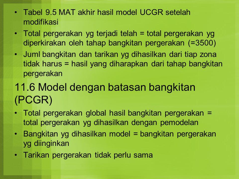 11.6 Model dengan batasan bangkitan (PCGR)