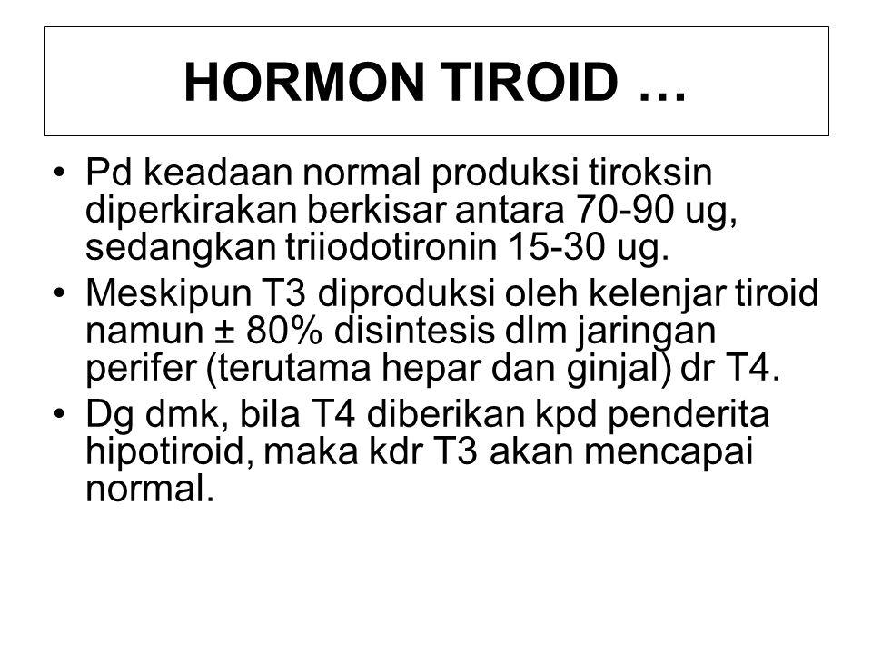 HORMON TIROID … Pd keadaan normal produksi tiroksin diperkirakan berkisar antara 70-90 ug, sedangkan triiodotironin 15-30 ug.