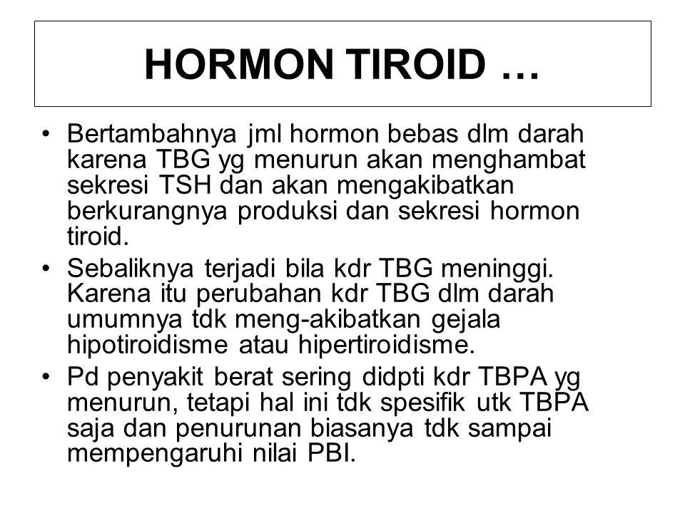 HORMON TIROID …