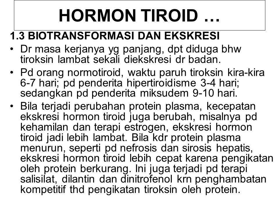 HORMON TIROID … 1.3 BIOTRANSFORMASI DAN EKSKRESI
