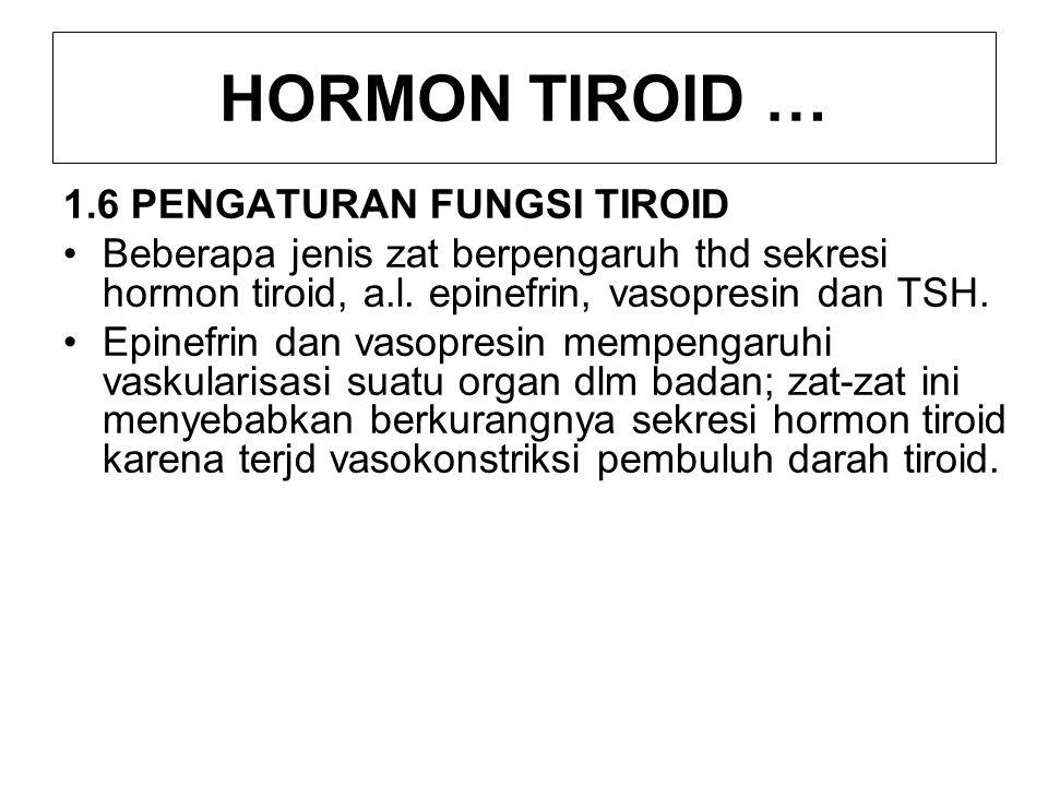 HORMON TIROID … 1.6 PENGATURAN FUNGSI TIROID