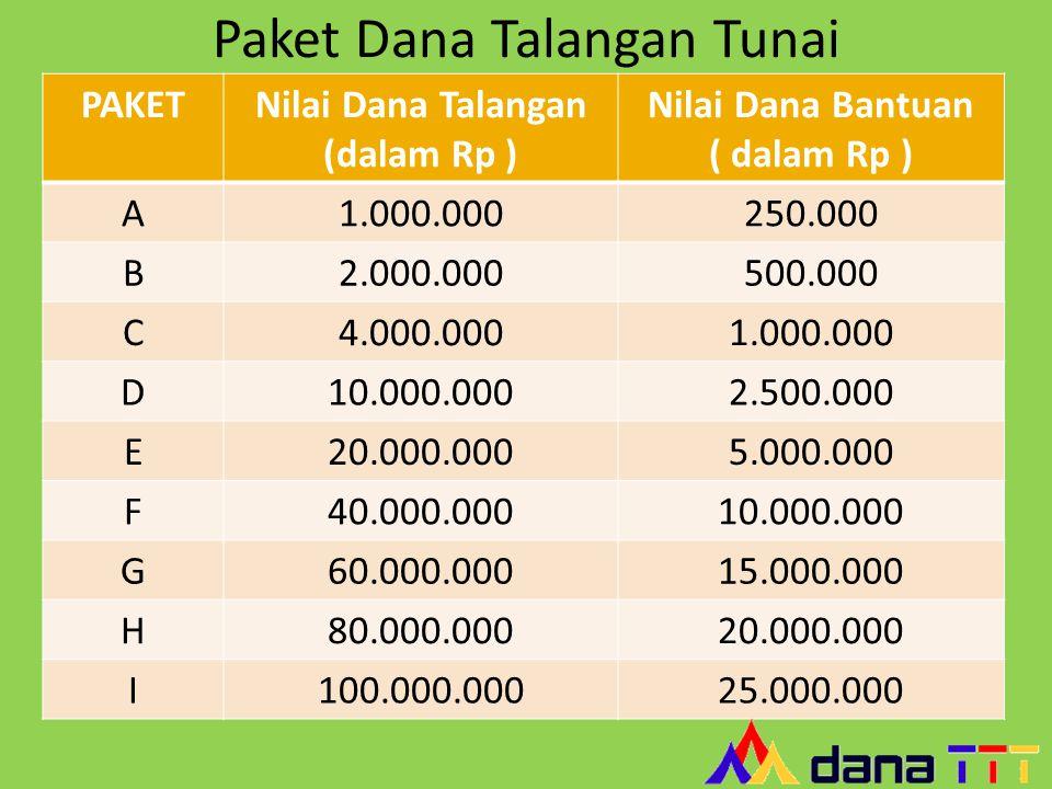 Paket Dana Talangan Tunai