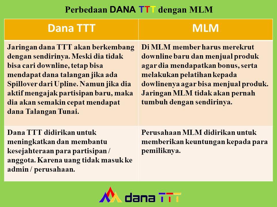 Perbedaan DANA TTT dengan MLM