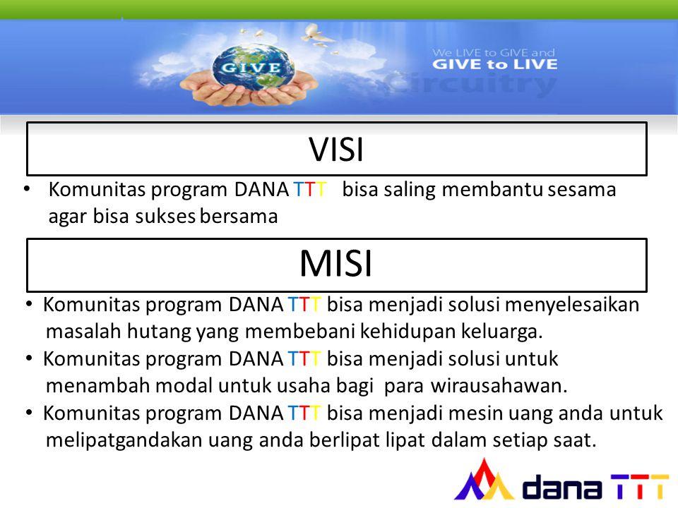 VISI Komunitas program DANA TTT bisa saling membantu sesama agar bisa sukses bersama. MISI.