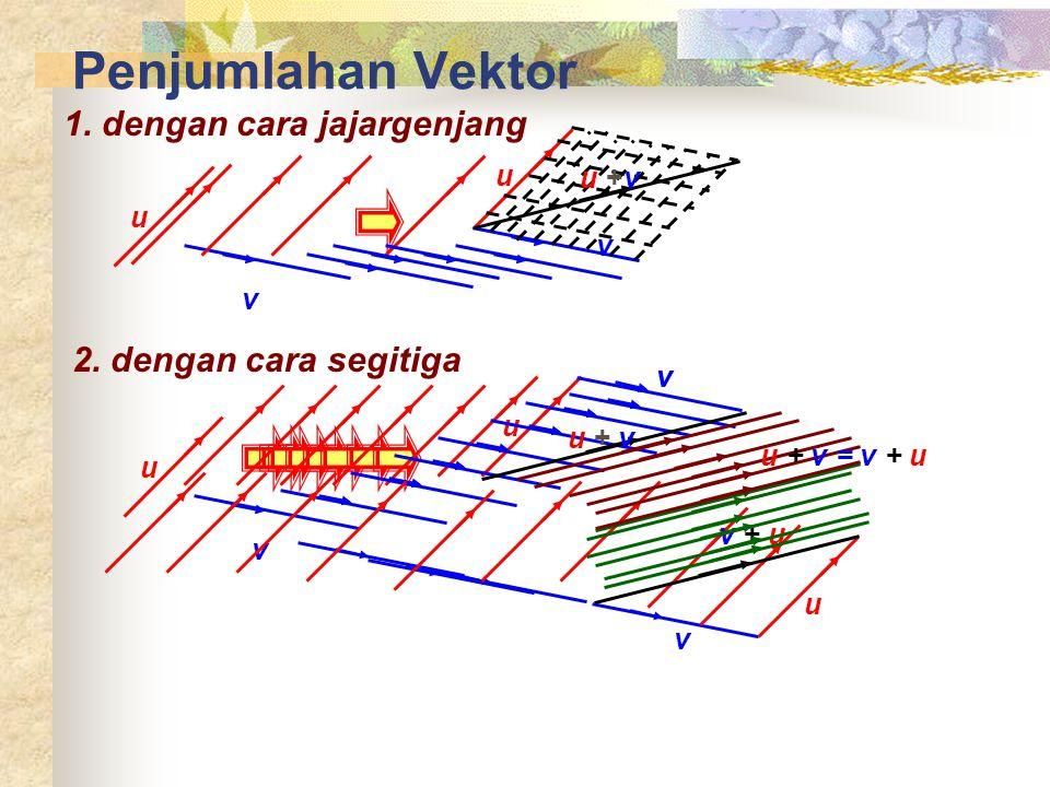 Penjumlahan Vektor 1. dengan cara jajargenjang 2. dengan cara segitiga