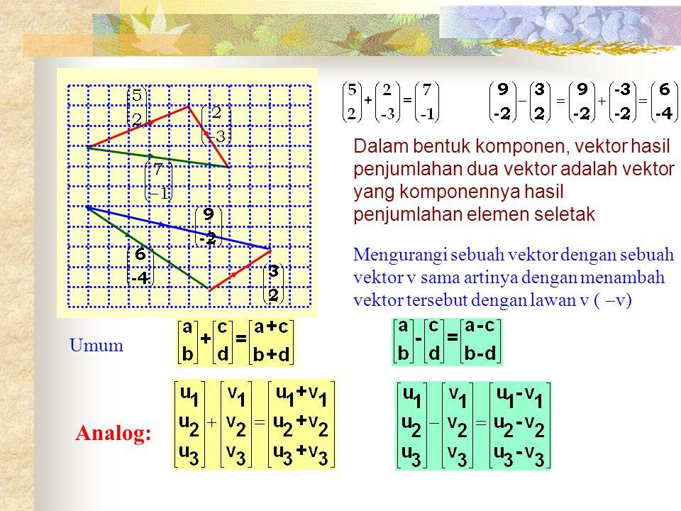 Dalam bentuk komponen, vektor hasil penjumlahan dua vektor adalah vektor yang komponennya hasil penjumlahan elemen seletak
