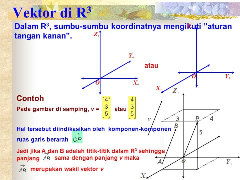 Vektor di R3 Dalam R3, sumbu-sumbu koordinatnya mengikuti aturan tangan kanan . X+ Y+ Z+ O. O.