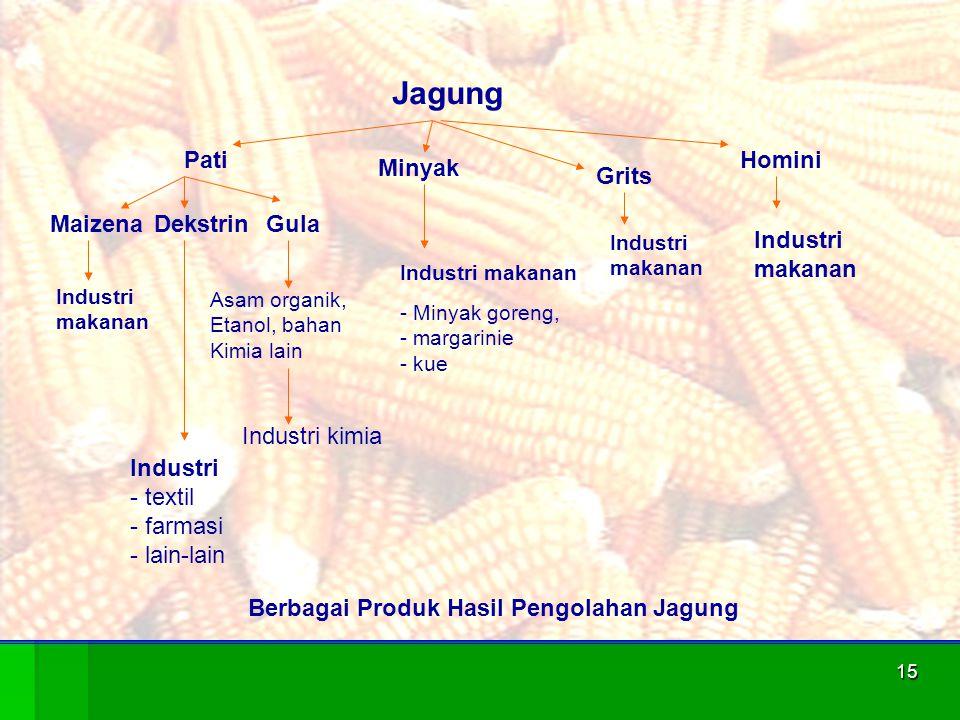 Jagung Pati Homini Minyak Grits Maizena Dekstrin Gula Industri makanan