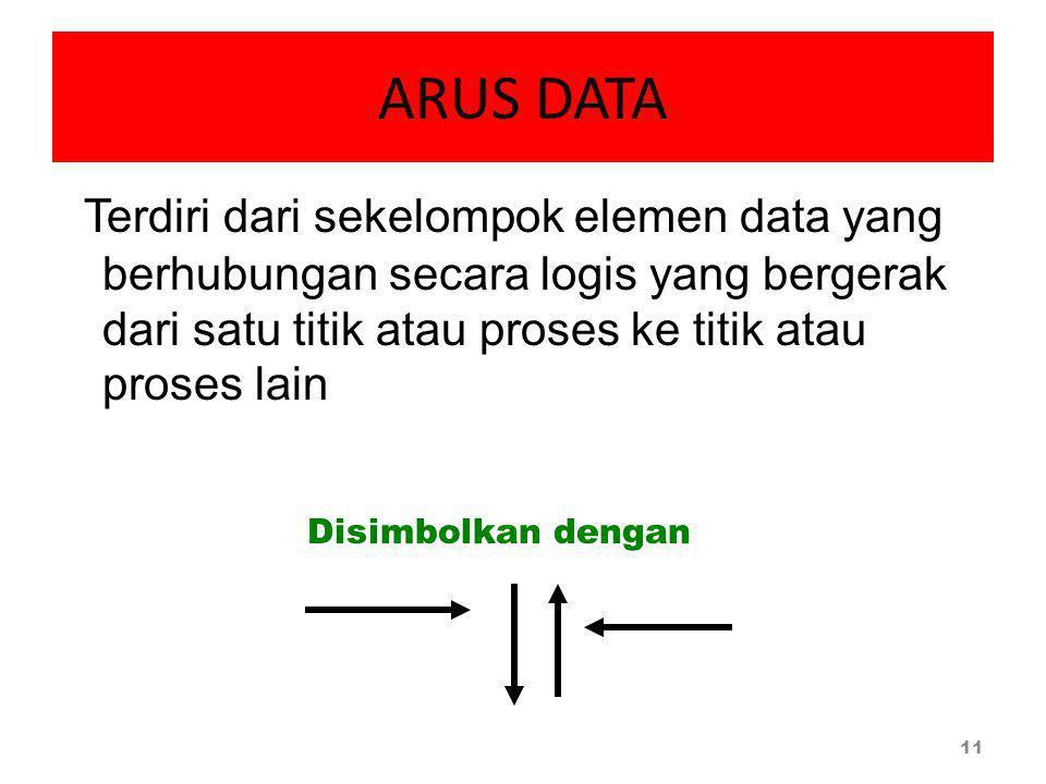ARUS DATA Terdiri dari sekelompok elemen data yang berhubungan secara logis yang bergerak dari satu titik atau proses ke titik atau proses lain.