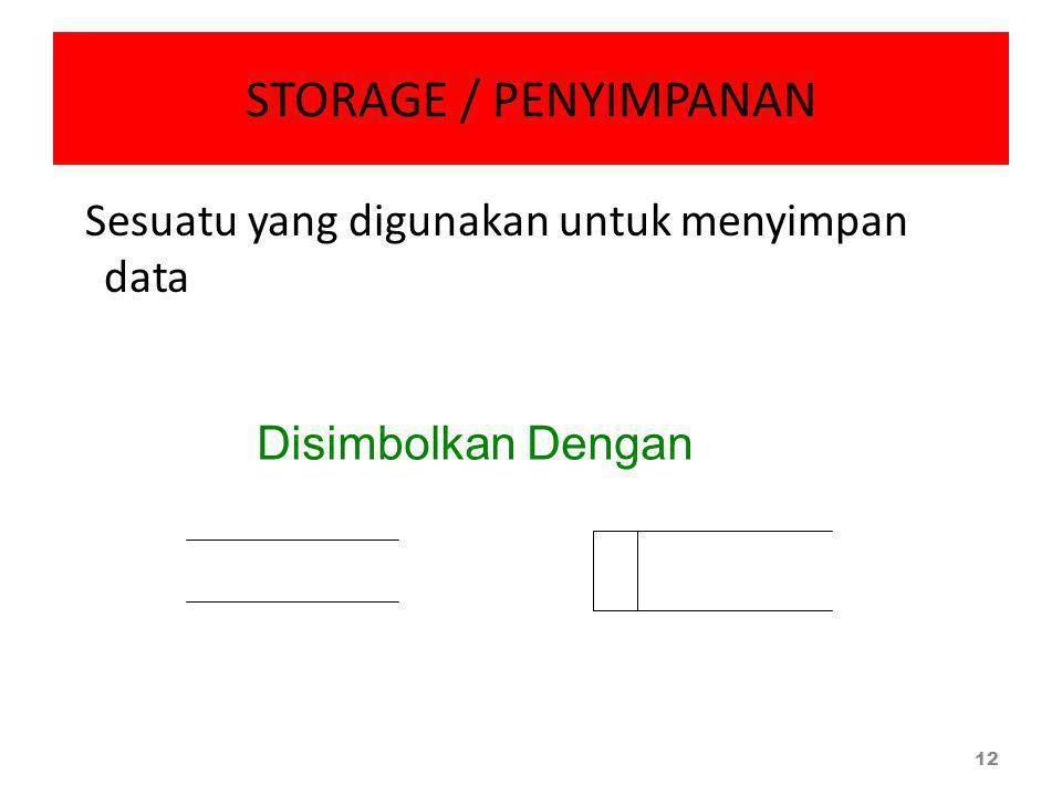 STORAGE / PENYIMPANAN Sesuatu yang digunakan untuk menyimpan data