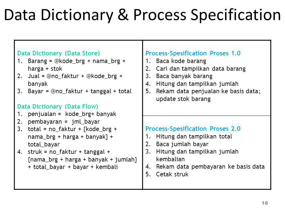 Data Dictionary & Process Specification