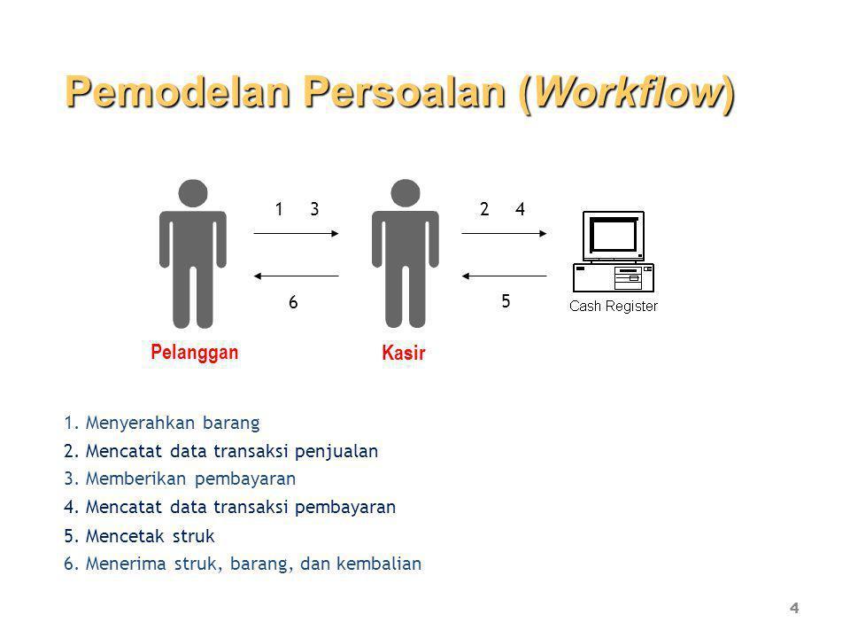 Pemodelan Persoalan (Workflow)