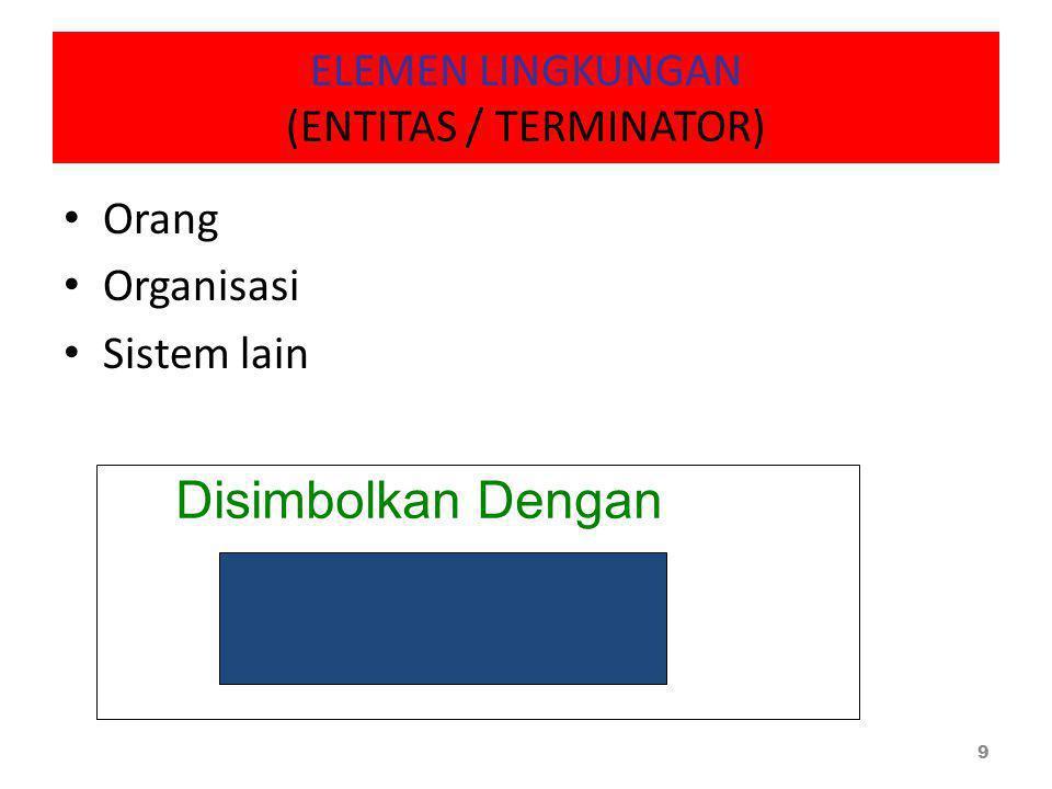 ELEMEN LINGKUNGAN (ENTITAS / TERMINATOR)