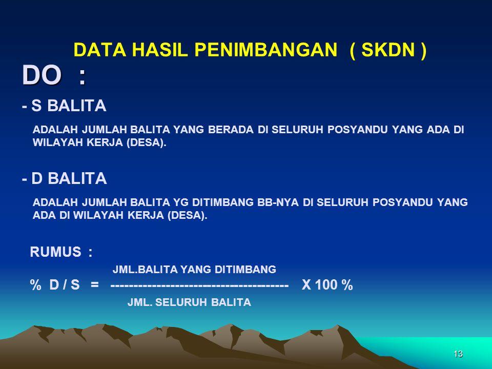 DATA HASIL PENIMBANGAN ( SKDN )