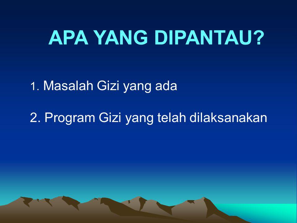 APA YANG DIPANTAU 2. Program Gizi yang telah dilaksanakan