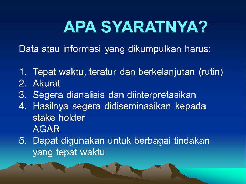 APA SYARATNYA Data atau informasi yang dikumpulkan harus: